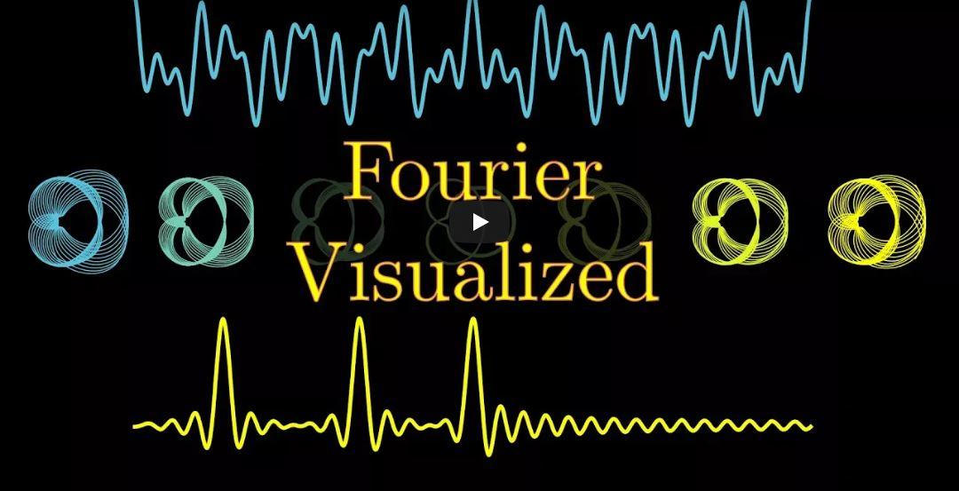 Šta je Furijeova transformacija? – vizuelno