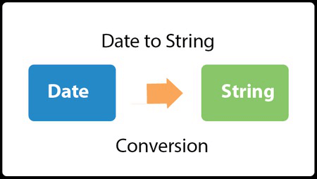 All Kinds of Conversion in Java